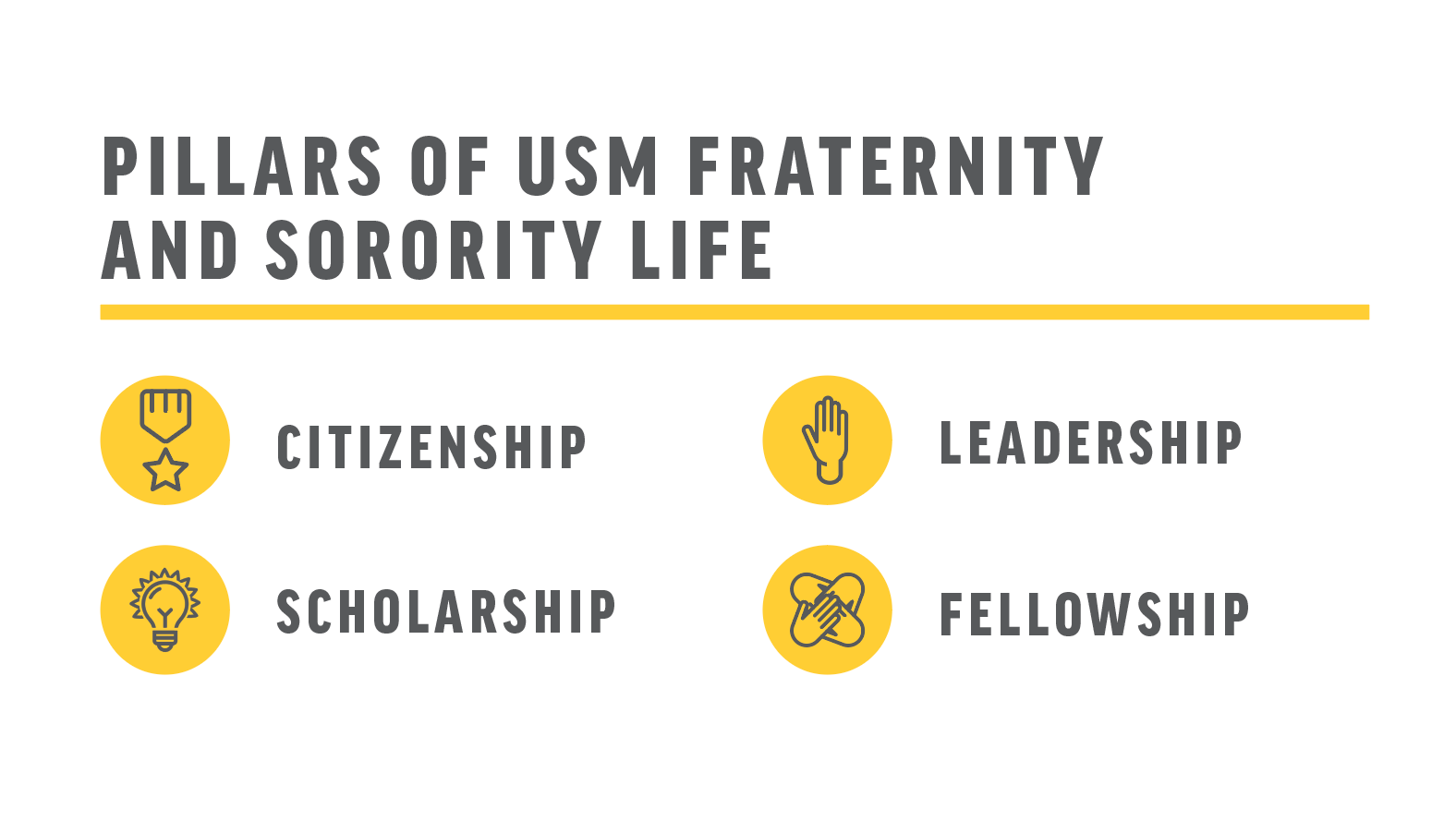 Pillars of USM Fraternity and Sorority Life | Citizenship, Leadership, Scholarship, Fellowship