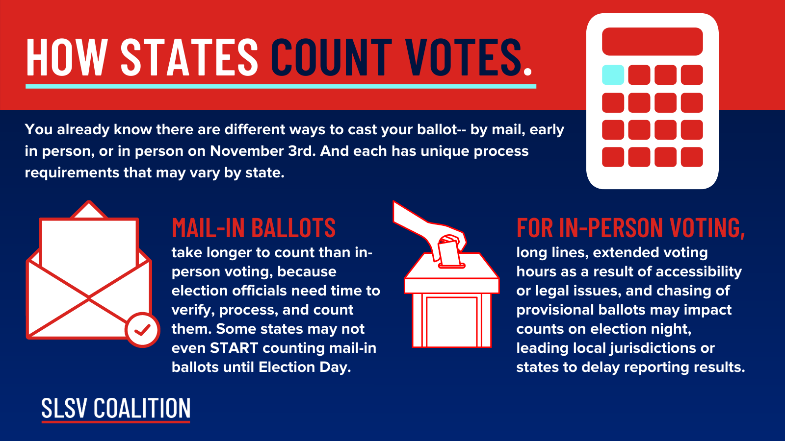 How States Count Votes