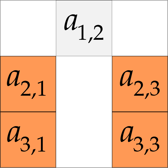 The double-crossing method