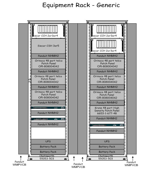 3 typical idf equipment rack design