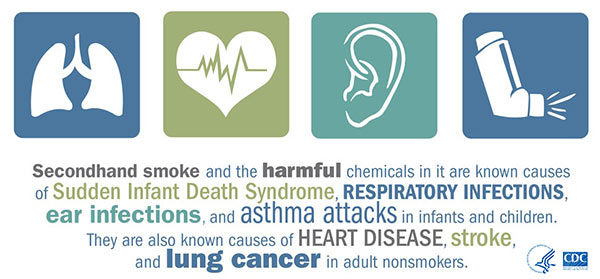 Health Effects of Second Hand Smoke