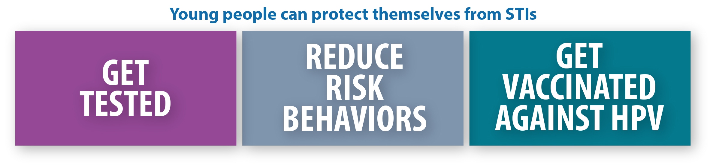 Youth Protection from STIs Graphic
